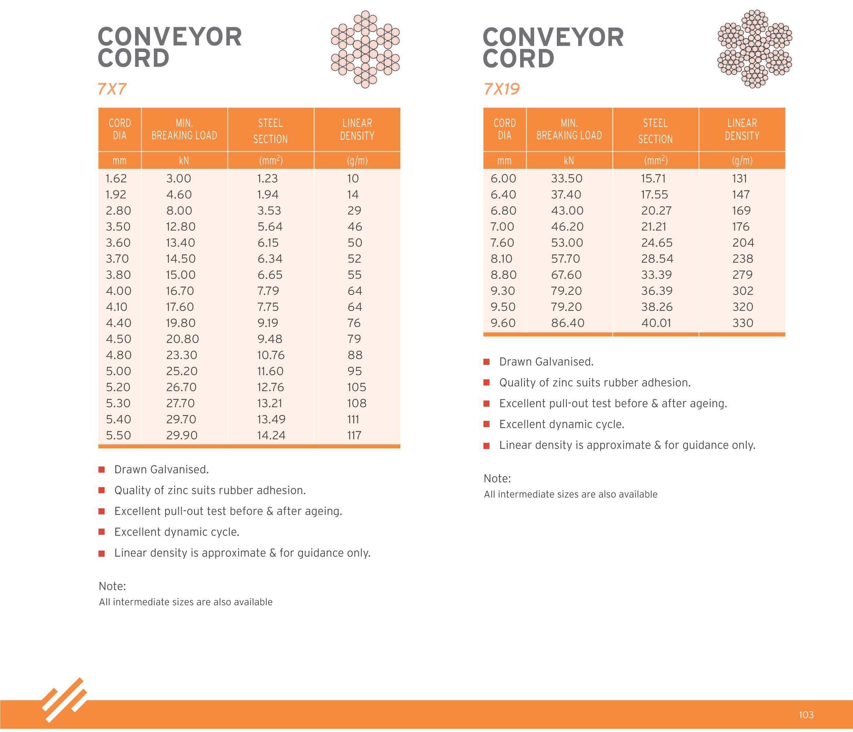 CONVEYOR-CORD1